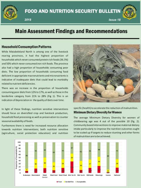 Food & Nutrition Council   Zimbabwe – Co-ordinating Food Security